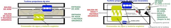 Máquinas de Peláez (izquierda) y Ortigosa (derecha)