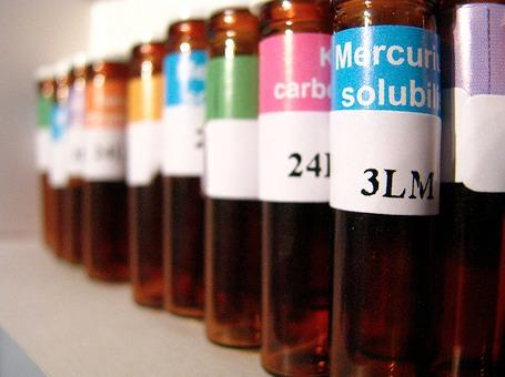 medroxyprogesterone acetate depo provera