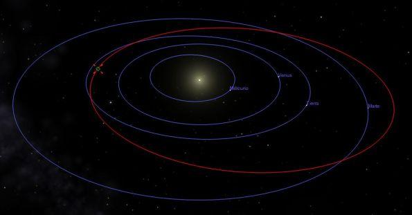 Situación y órbita del asteroide (25143) Itokawa cuando la sonda Hayabusa se posó en su superficie, el 26 de noviembre de 2005
