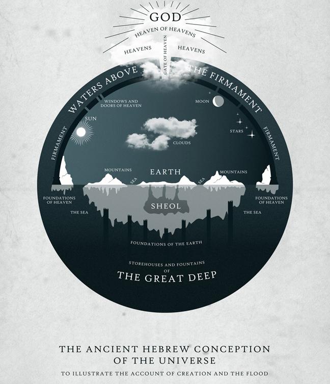 Crtica a 44 hechos cientficos corroborados por la biblia iv si urtaz Image collections