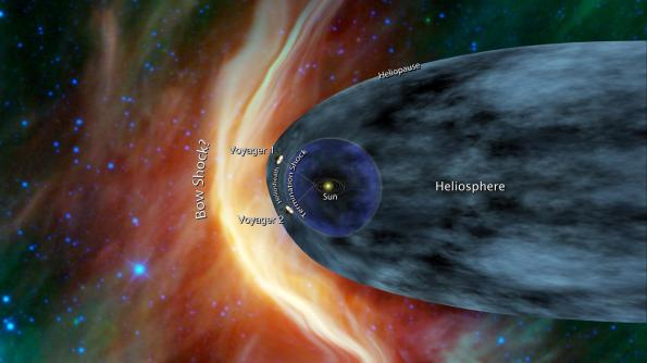 Representación artística de las dos naves Voyager atravesando la heliopausa. Fuente: NASA/JPL