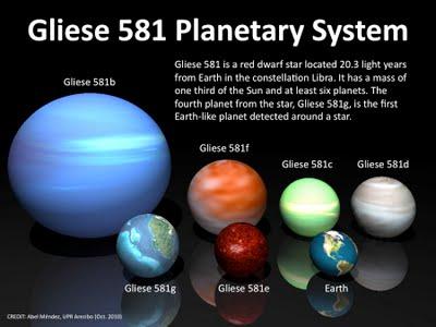 gliese581system.jpg