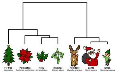 Un árbol de la vida muy navideño
