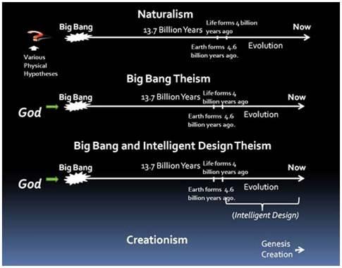 Fuente: Internet Encyclopedia of Philosophy