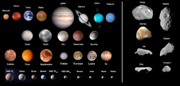 Planetas, planetas enanos, lunas y asteroides esféricos (izquierda) y algunos asteroides irregulares (derecha)