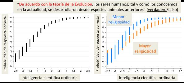 5 evolucion creacionismo