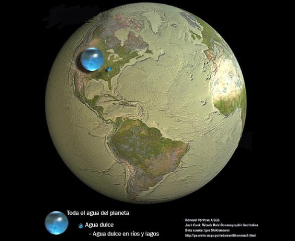 worldsfreshwater
