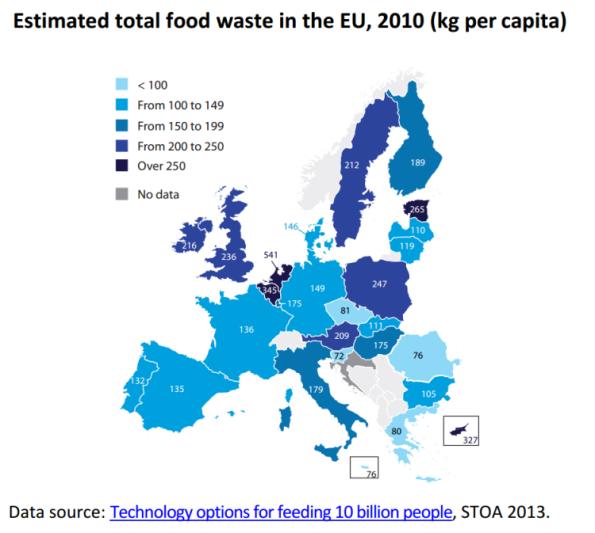 food-waste3