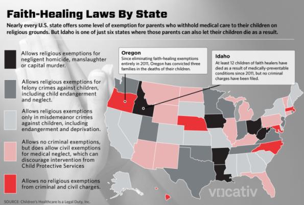 faith-healing-infograph