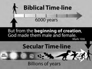 Creation-biblical-vs-scientific-timeline