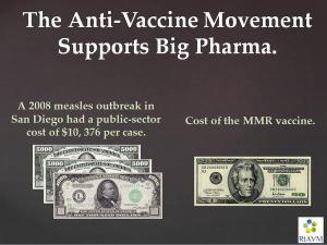 vacunas y farmaceuticas