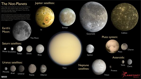 los casi planetas