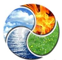 4 elementos alquimia