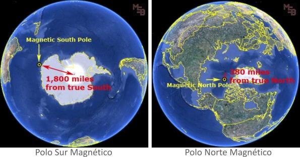 polo-norte-y-sur-magneticos