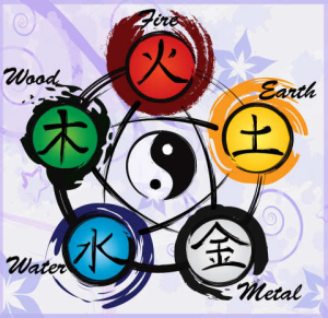 chinese-elements Wu Xing