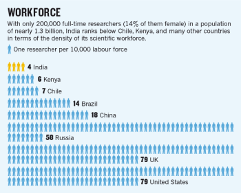 1 nature-india-workforce