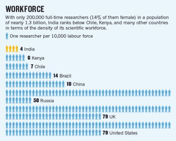 1 nature-india-workforce
