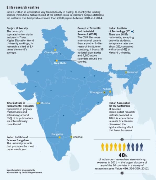 3 nature-india-map-amend-2