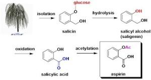 aspirina3