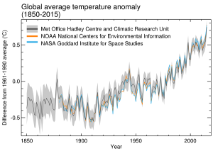 compare_datasets_wmo_600px4_1