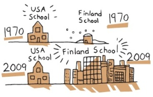 exito educativo finlandes