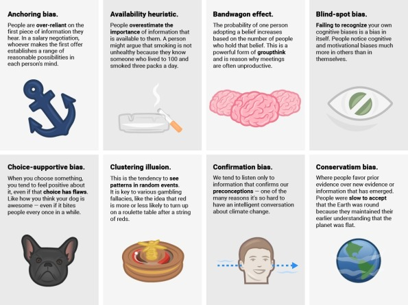 20-cognitive-biases-that-screw-up-your-decisions