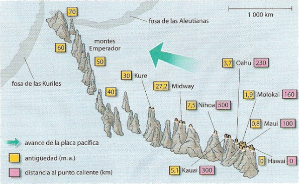 hawai geologia