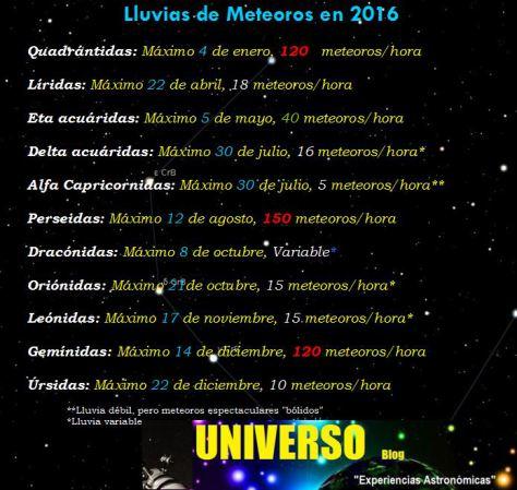 lluvias-de-meteoros-en-20162