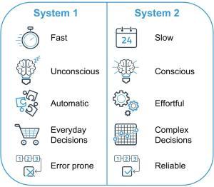system-1-vs-system-2