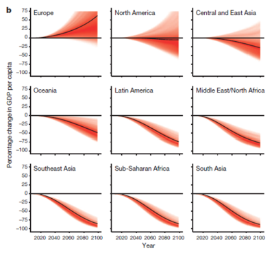 cambio-climatico-pib-por-regiones