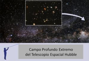 campo-profundo-extremo-del-telescopio-espacial-hubble